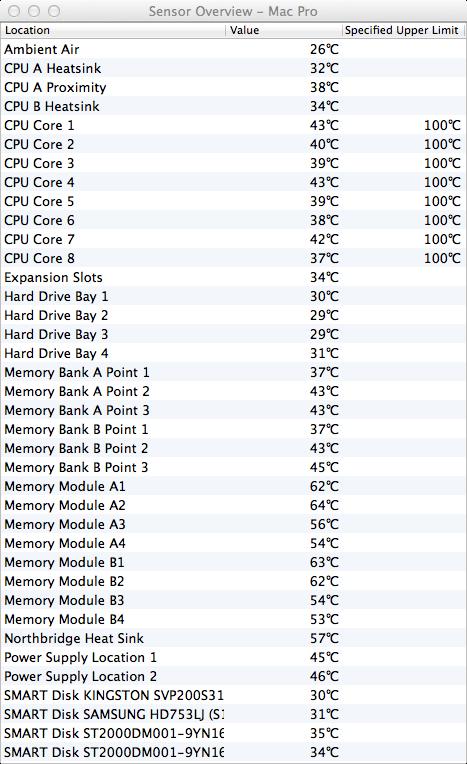 Mac Pro 1,1 Processor Upgrade (5/5)